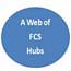 free cultural spaces - web of hubs